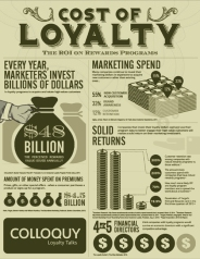 22.2-cost-of-loyalty-infographic