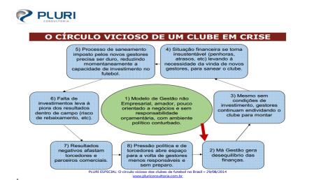 circuloviciosodosclubes
