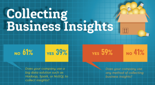 collectingbusinessinsights