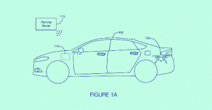 Screenshot_2019-10-23 Ford patents drone that pops out of a car's trunk